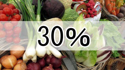 食材と30%の表示